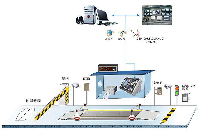 计量箱智能终端接线图